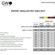 Ewaluacja GWO 2017 - 1