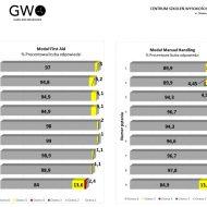 Ewaluacja GWO 2017 - 2