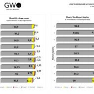 Ewaluacja GWO 2017 - 3